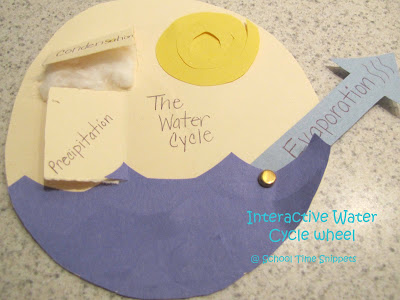 Water Cycle for Kids Interactive- Kid World CItizen
