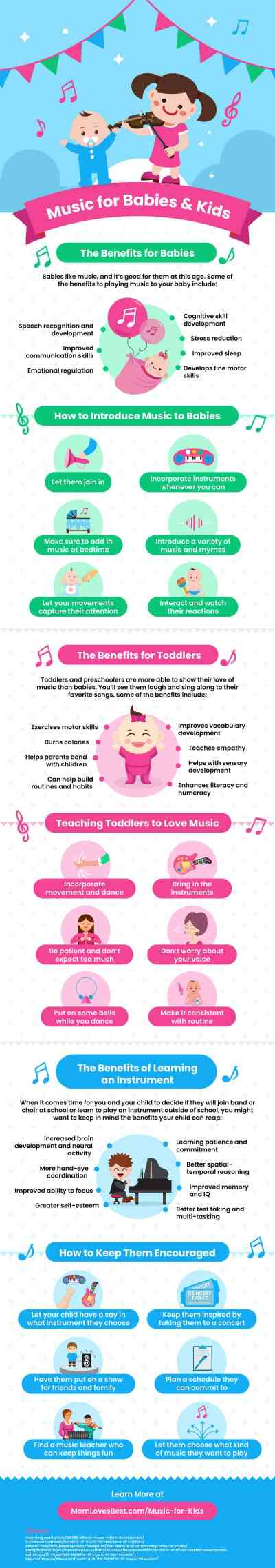 Music Infographic Kids- Kid World Citizen