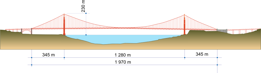Golden Gate Bridge dimensions