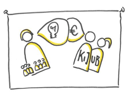 Illustration für Fördermittel