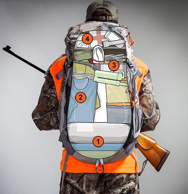 blackrecon-como-organizar-mochila-tactica