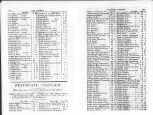 Renfrew County Farmers Directory From 1890. Page 24