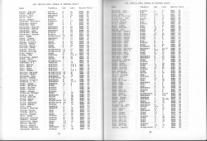 Census 1851 Renfrew County- 13