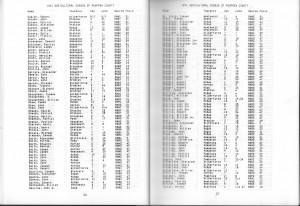 Census 1851 Renfrew County- 14