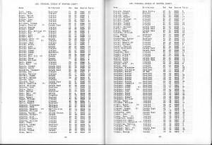Census 1851 Renfrew County- 23