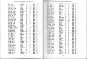 Census 1851 Renfrew County- 9