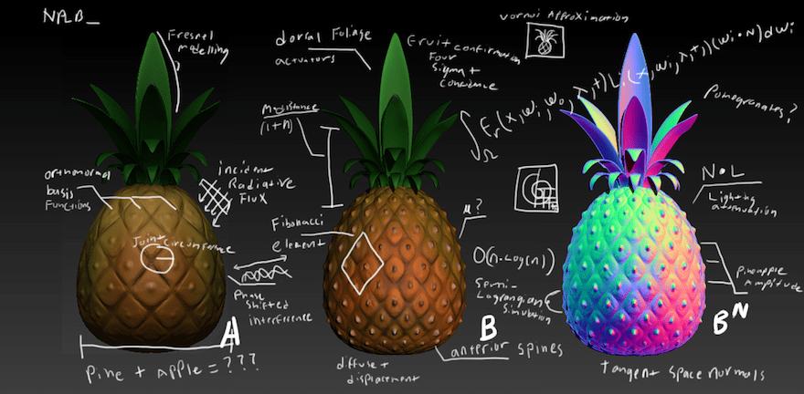pineapple-math