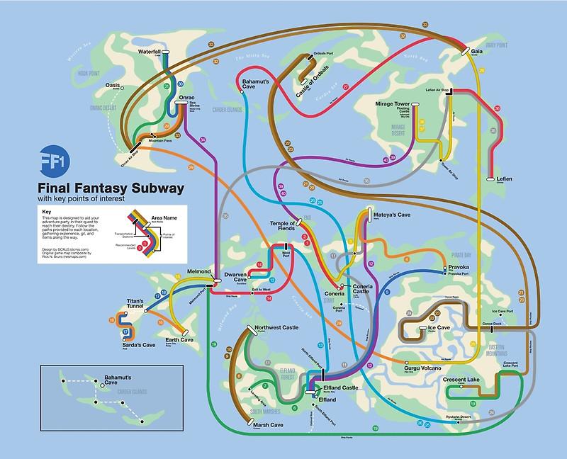Final Fantasy subway