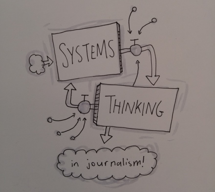 systems01