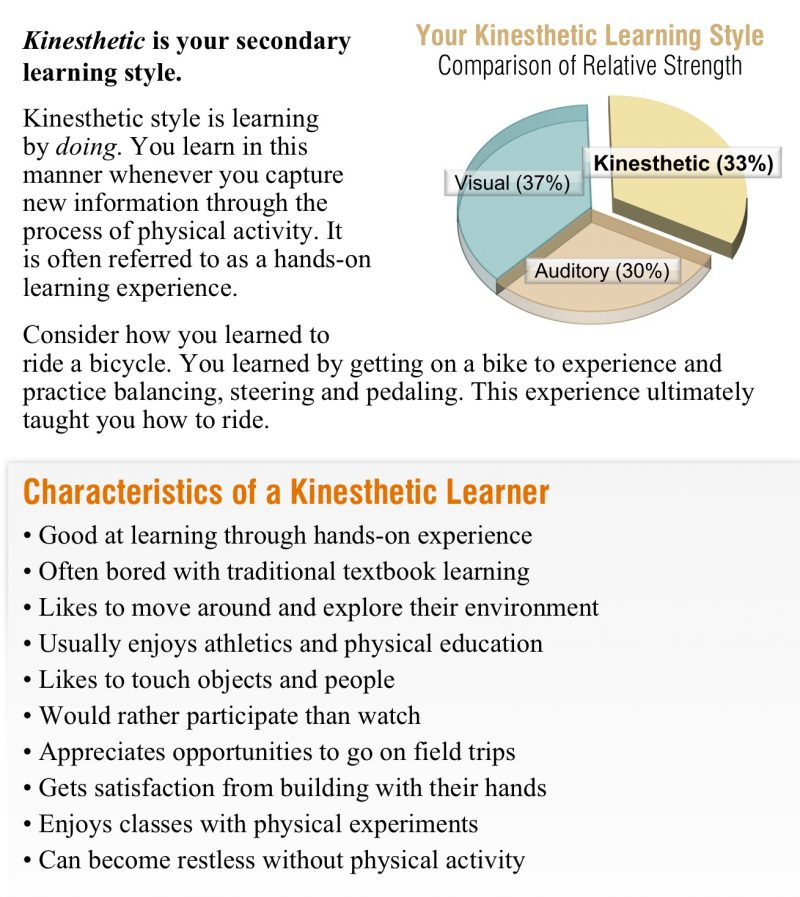 Learning Method 3