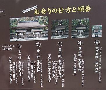 熊野本宮大社 参拝の順序