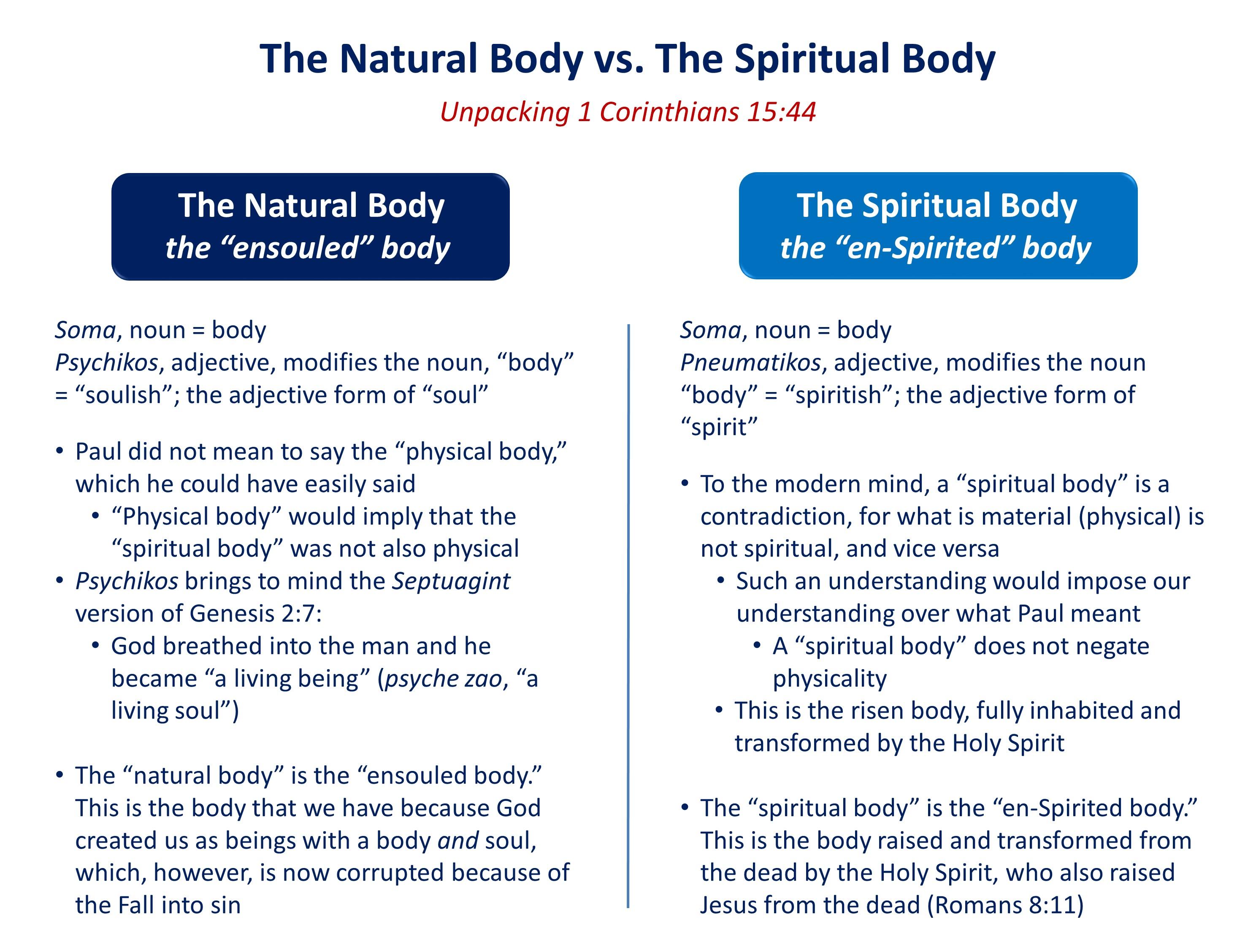 Lesson 26 Natural Body Versus Spiritual Body