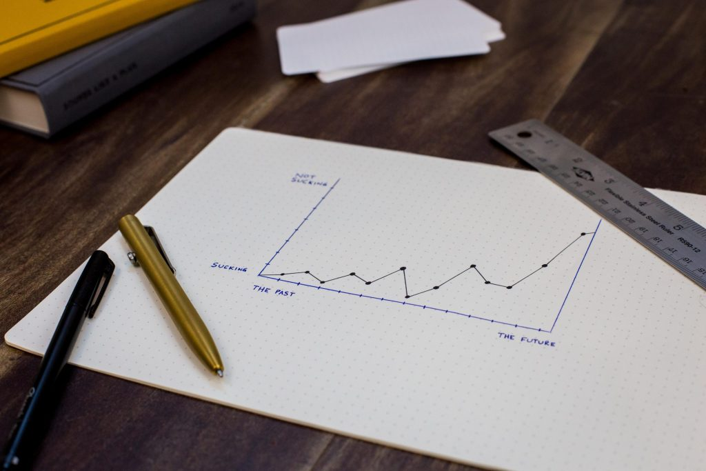 how will you measure progress - graph pen and ruler