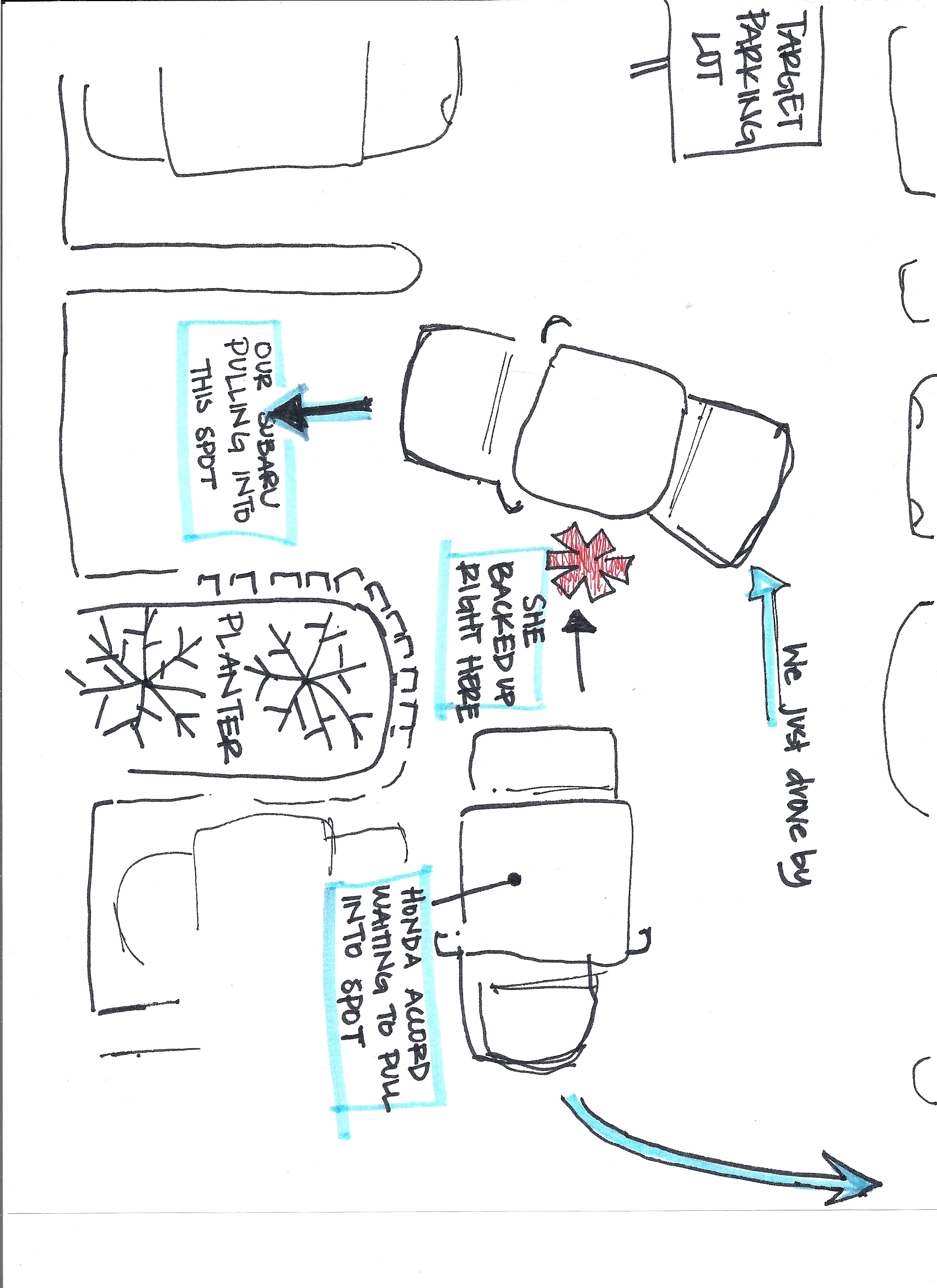 Car Accident Blank Diagram