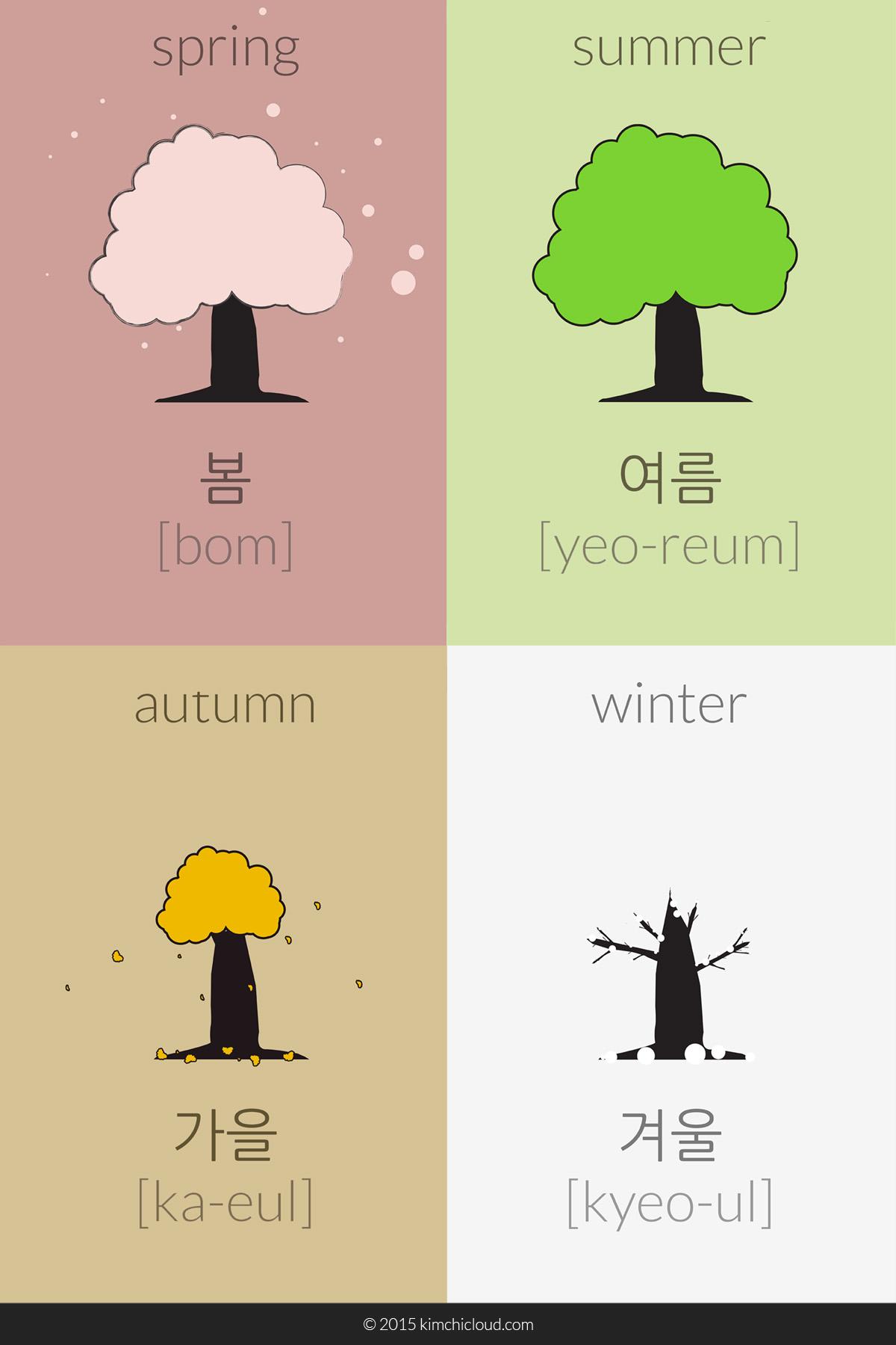Four Seasons Year Worksheet