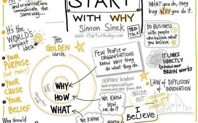 Start with Your Why: How this changed the way I think