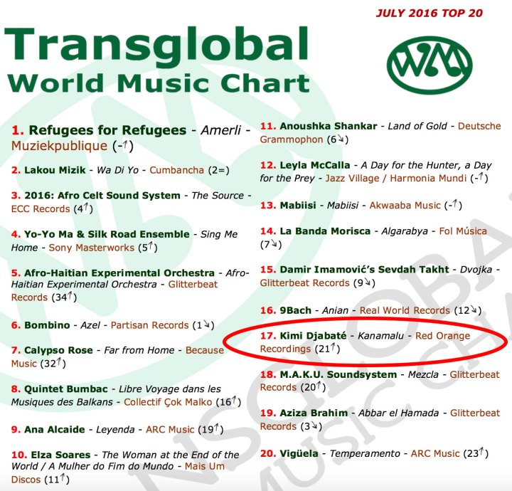 160701-Transglobal-World-Music-Charts
