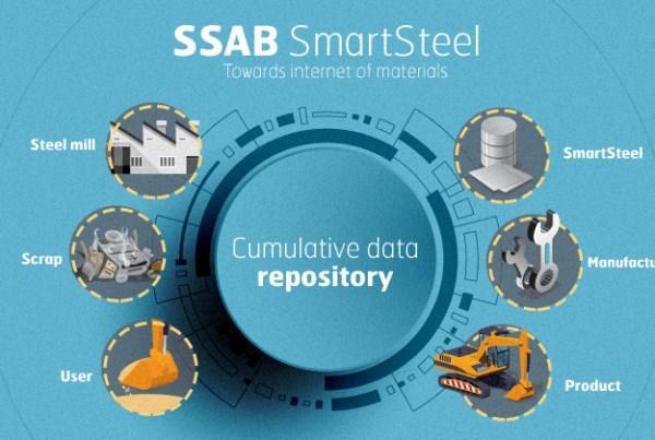 Smartsteel ecosystem - Internet of Materials - SSAB
