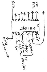 My diagram of a shift register