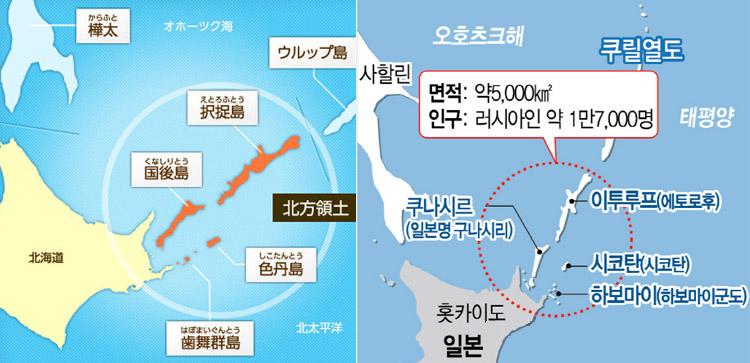 일본 북방영토문제 [일본 여론조사] 3차 남북정상회담과 북한 비핵화, 북방영토 문제