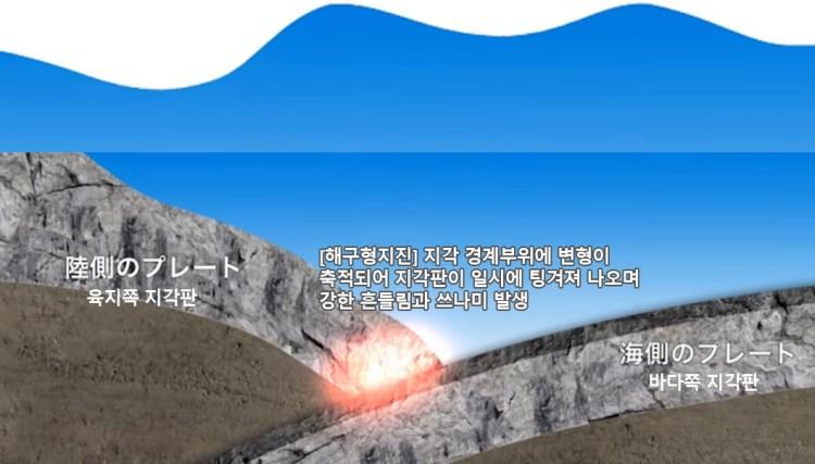 해구형지진 쓰나미 1024x583 일본정부 난카이 대지진 대책회의! 지진피해 최소화 위해 사전경보