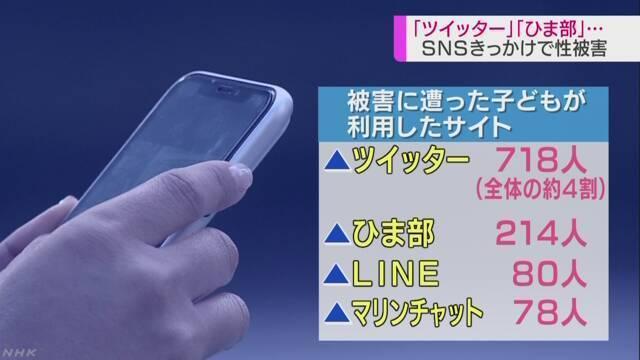 sns성범죄 일본 SNS 청소년 원조교제 성범죄 피해 트위터 40% 최다