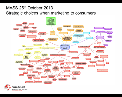 MASS Personal injury marketing strategy October 2013