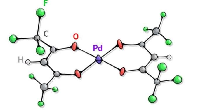 cd4d2 kimyagerler vinil sc3bclfit reaksiyonunu 10 kez hc4b1zlandc4b1rmayc4b1 bac59fardc4b1