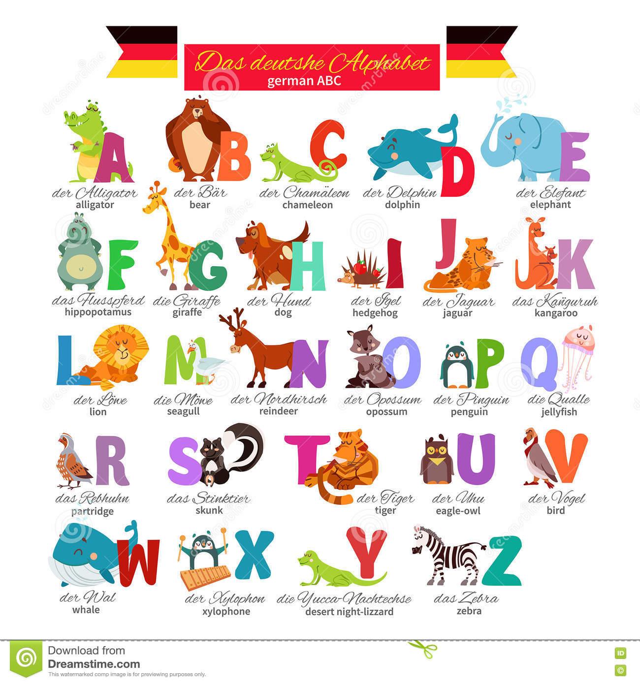 Abc Alphabet Deutsch
