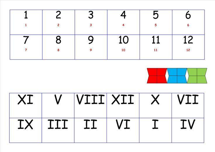 Vermenigvuldiging Werkbladen Dubbele Cijfers 8