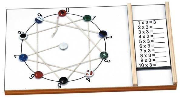 Vermenigvuldiging Werkbladen K5 Leren 8