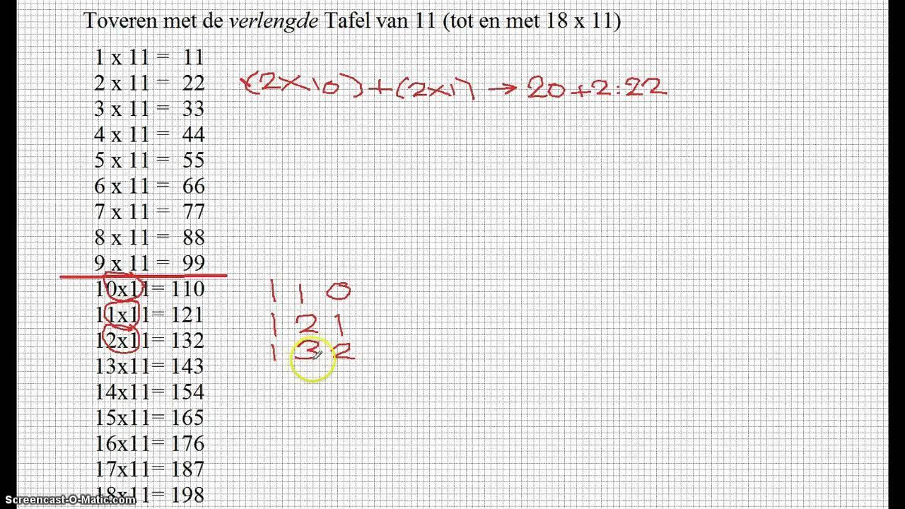 Vermenigvuldiging Met Variabelen Werkbladen 2