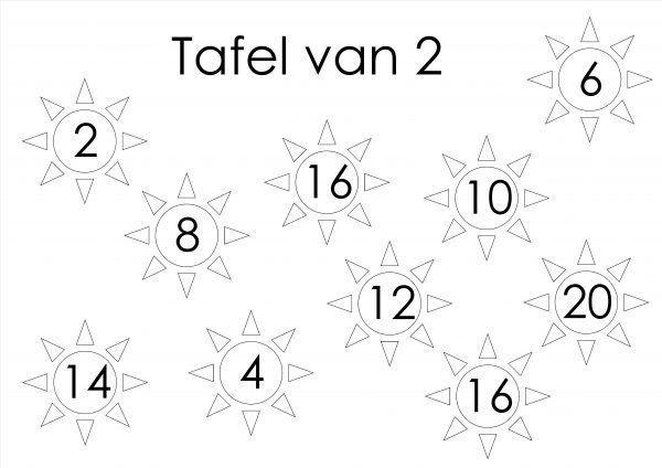 Vermenigvuldiging Werkbladen Nummers 1-12 1