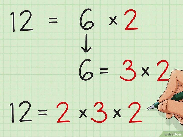Vermenigvuldiging Werkbladen Nummers 1-6 2