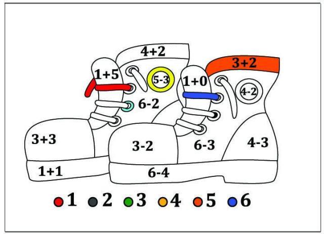 Werkbladen Voor Vermenigvuldiging Met Behulp Van Het Gebiedsmodel 7