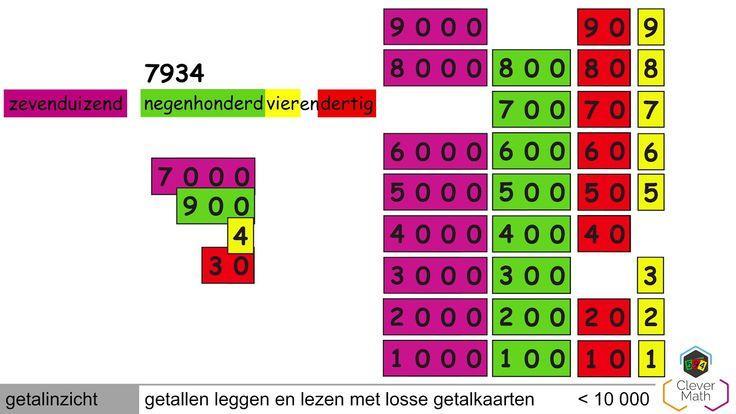 Wiskunde Werkbladen Divisie 4e Leerjaar 1