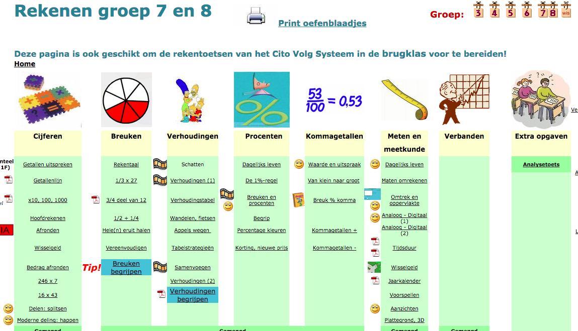 Wiskunde Werkbladen Divisie 4e Leerjaar 3
