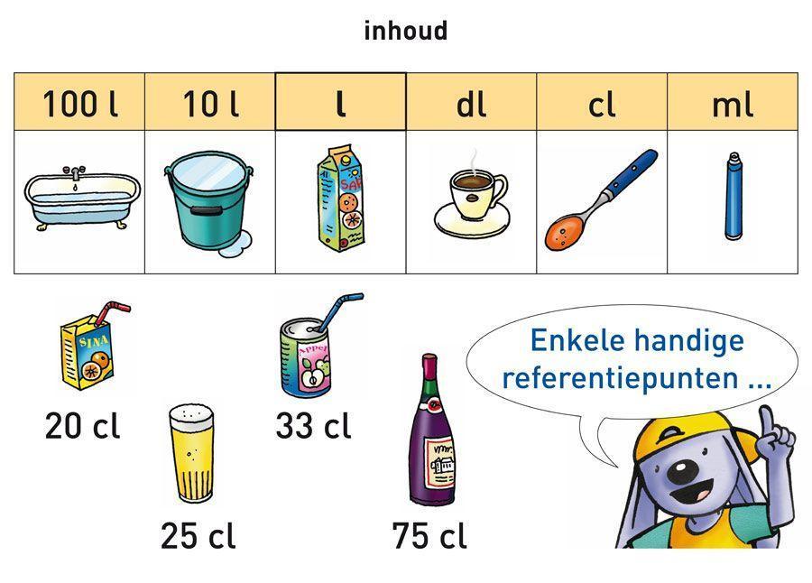 Wiskunde-werkbladen In Het Spaans 2