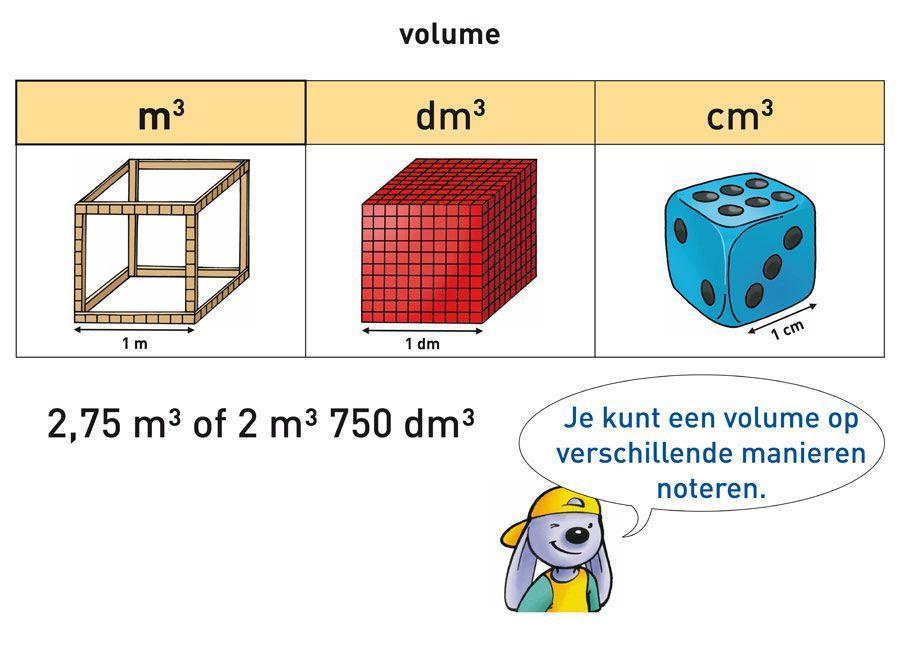 Wiskunde-werkbladen In Het Spaans 8