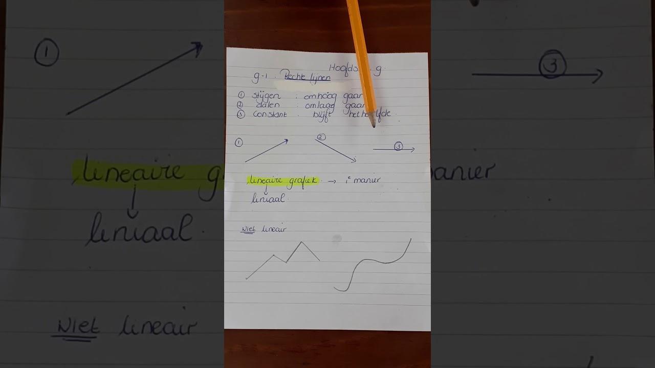 Wiskunde Werkbladen Klas 2 7