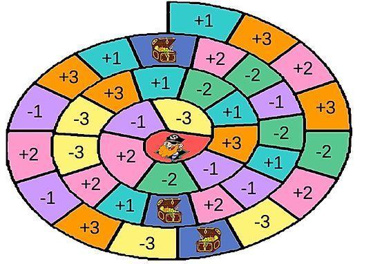 Wiskunde Werkbladen Optellen En Aftrekken Cijfer 3 4