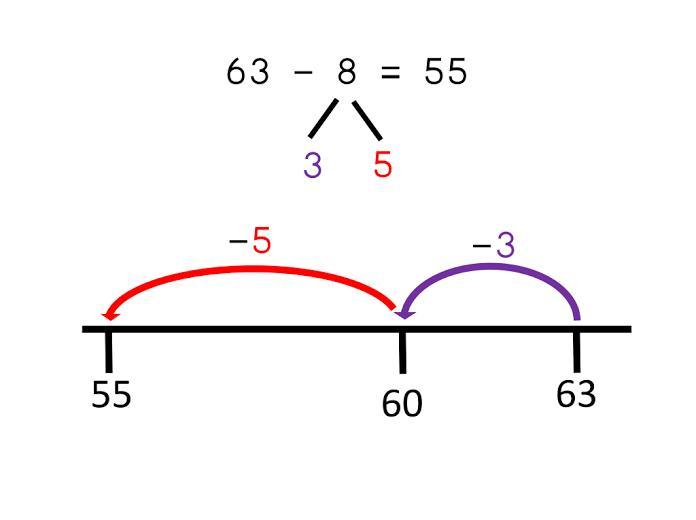 Wiskunde-werkbladen Voor Groep 4 1