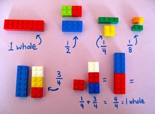 Wiskundige Werkbladen Optellen Met Hergroeperen 1