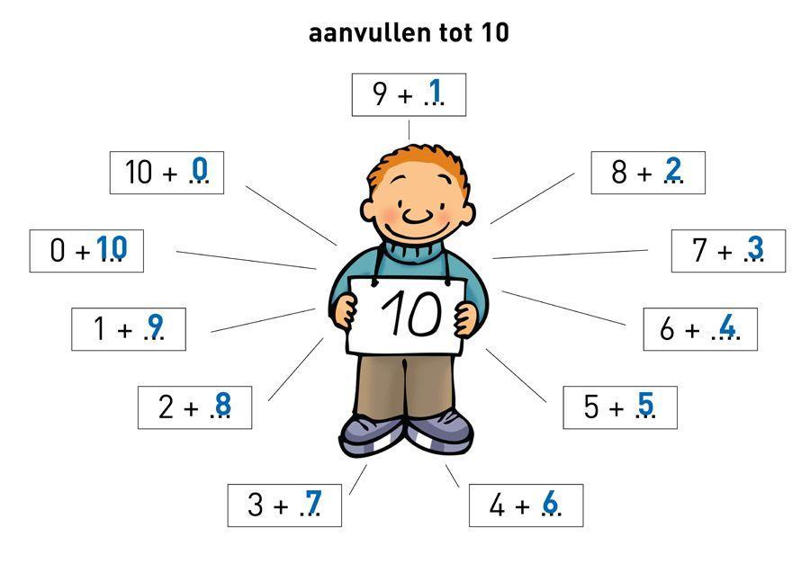 Wiskundige Werkbladen Optellen Met Hergroeperen 7