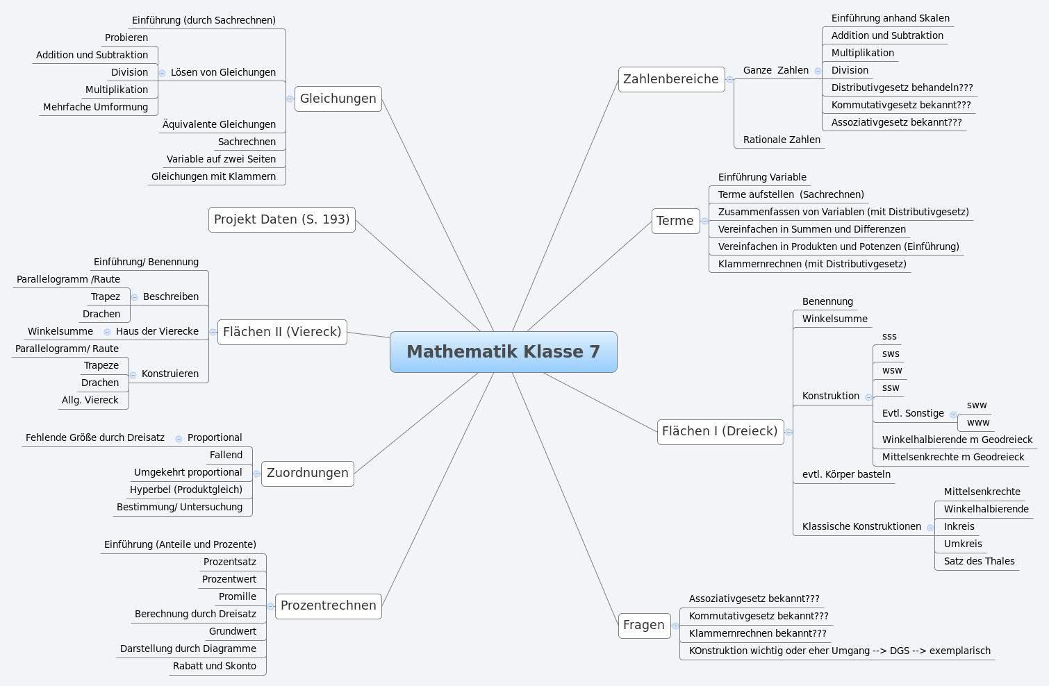 Algebra Werkblad Klasse 7 4