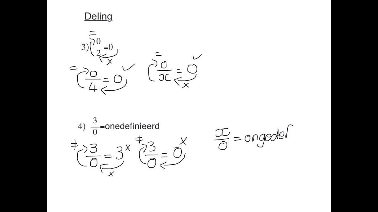 Algebra-werkbladen Graad 8 2