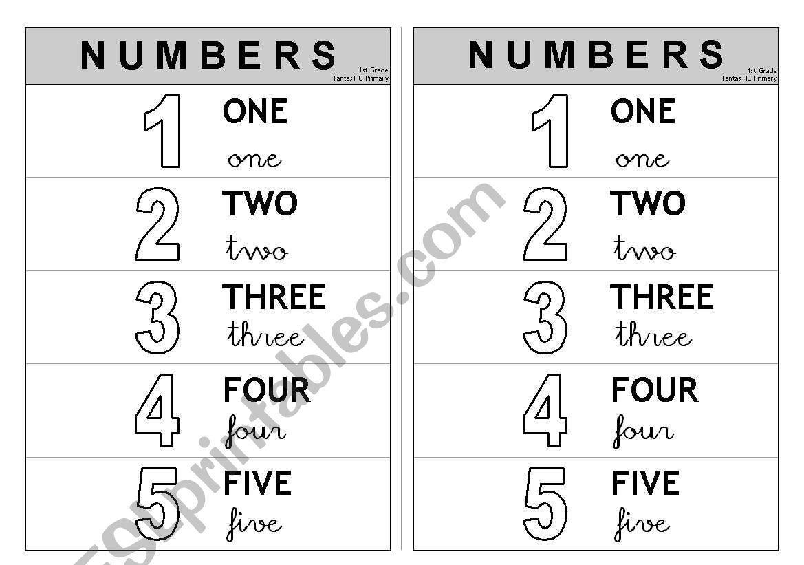 Rekenbladen Nummers 1-5 6
