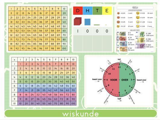 Wiskunde Tijdzone Werkbladen 1