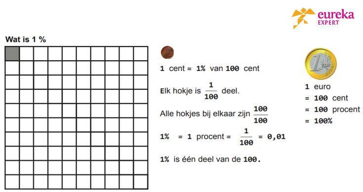 Wiskunde-werkbladen Aftrekken Met Hergroeperen 7