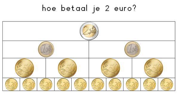 Wiskunde Werkbladen Geld 6